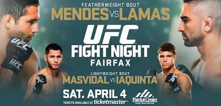 UFC Fight Night 63 Weigh-in results - Lamas vs Mendes