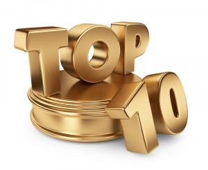 mma organizations - mma leagues - mma promotions - top 10 mma companies