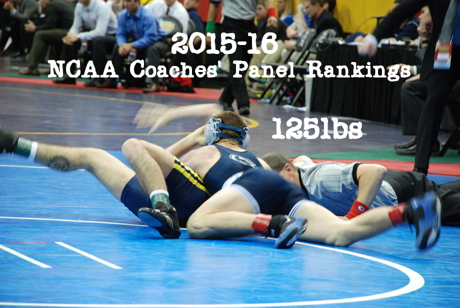 NCAA Wrestling: Coaches' Panel Wrestling Rankings Released – 125lbs Weight Class