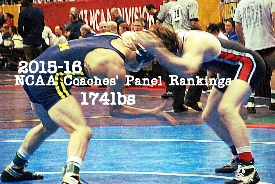 NCAA Wrestling: Coaches' Panel Wrestling Rankings Released – 174lbs Weight Class