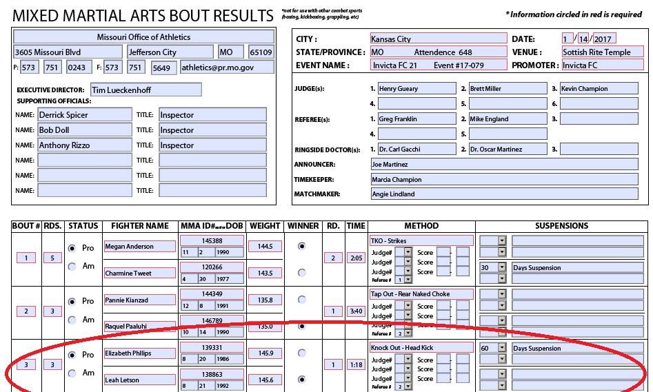 Invicta FC 21 results and suspensions
