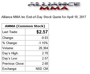 Alliance MMA Stock Quote - April 10, 2017
