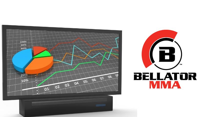 bellator mma tv ratings
