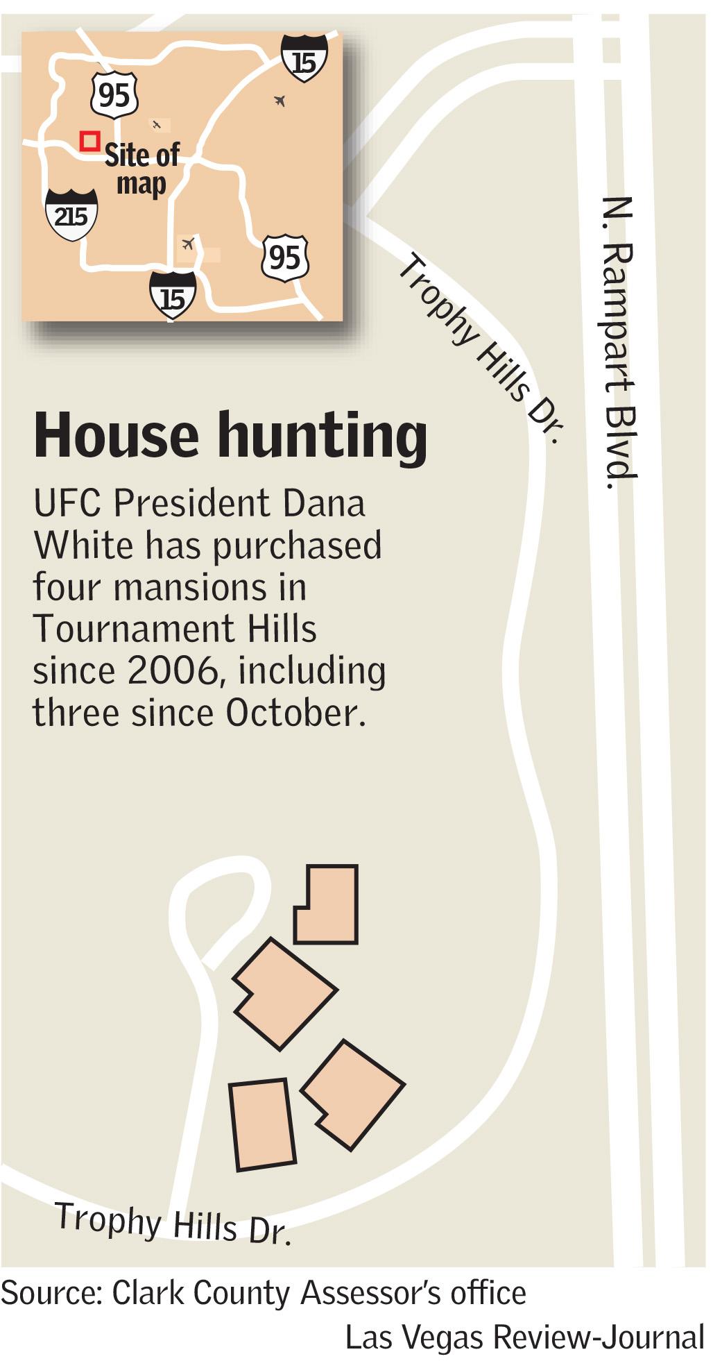 Dana White Las Vegas Mansions