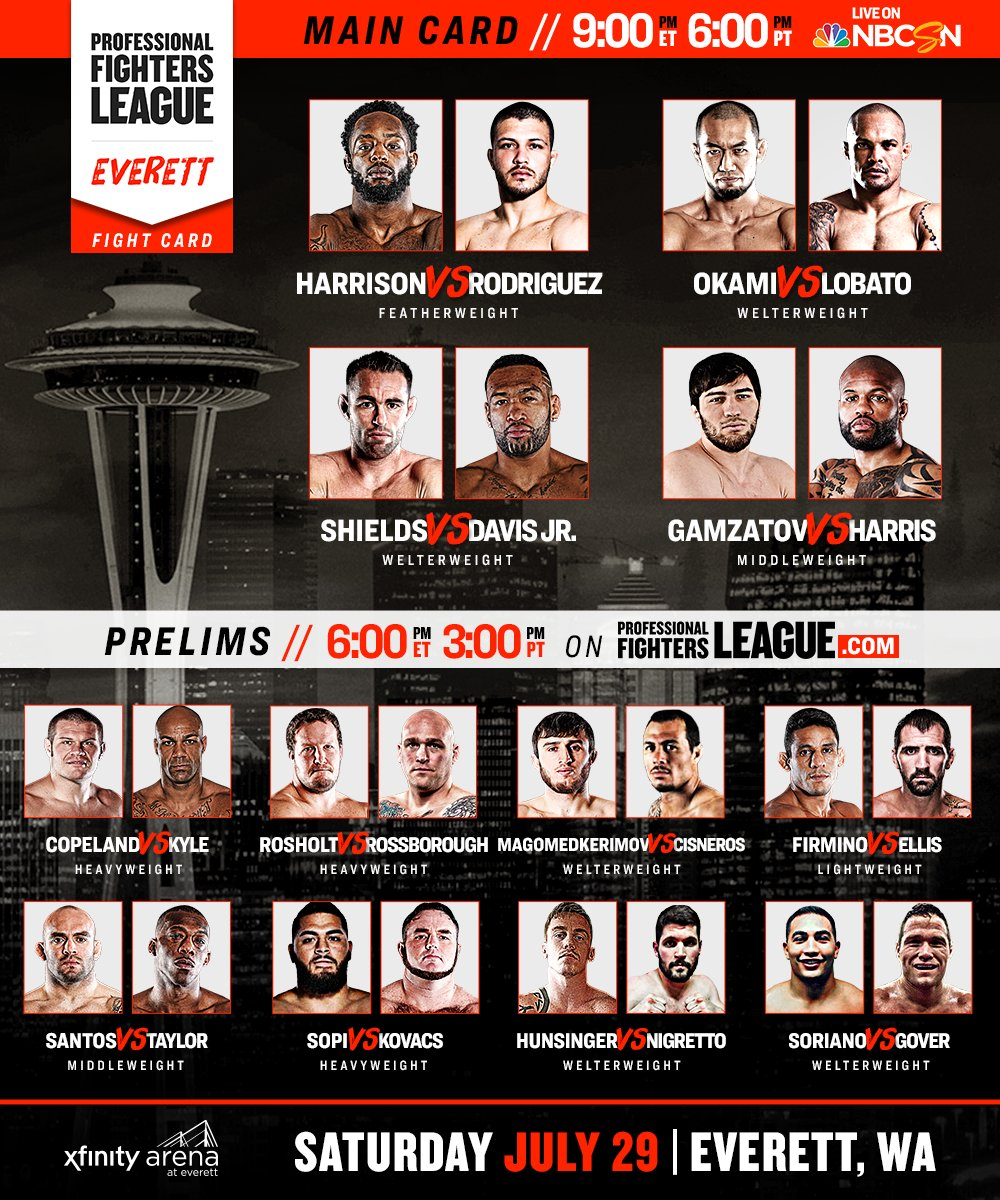 Professional Fighters League Unveils 8-Fight Undercard For July Everett Event