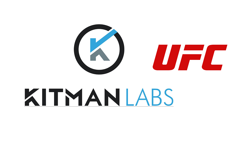 UFC and Kitman Labs launch innovative Sports Science Program at UFC Performance Institute