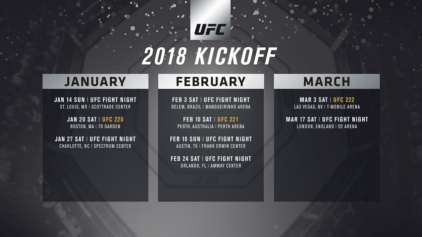 UFC event schedule, quarter 1 of 2018