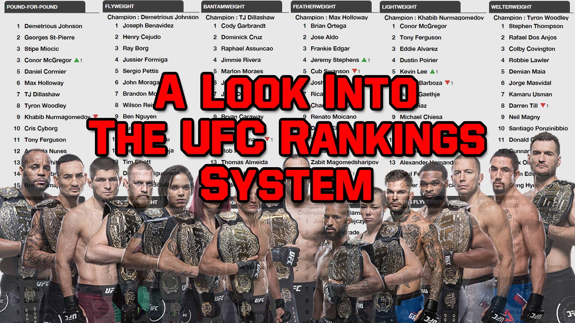 A Look Into The UFC Rankings System