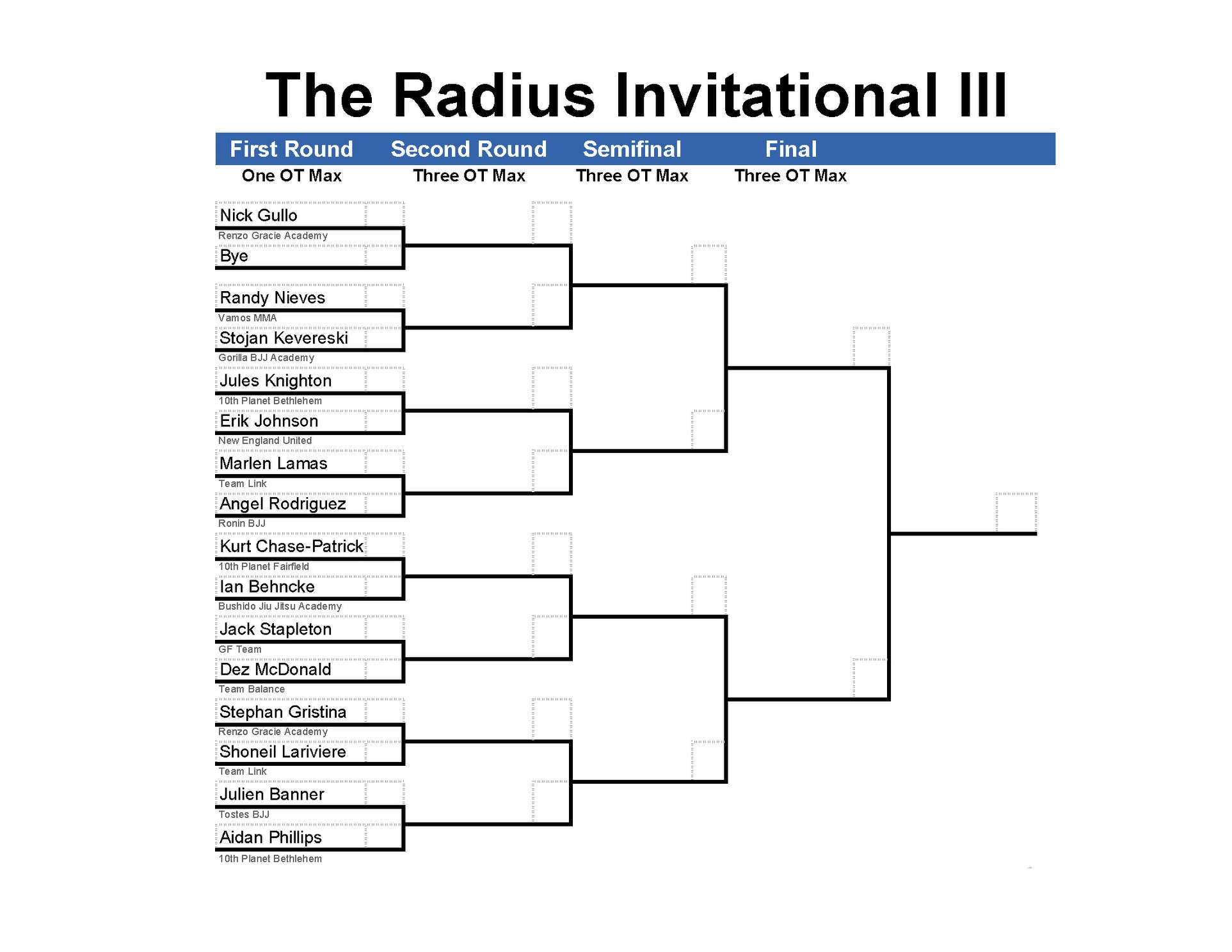 Radius International 3 bracket