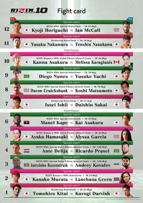 RIZIN 10, RIZIN Fighting Federation
