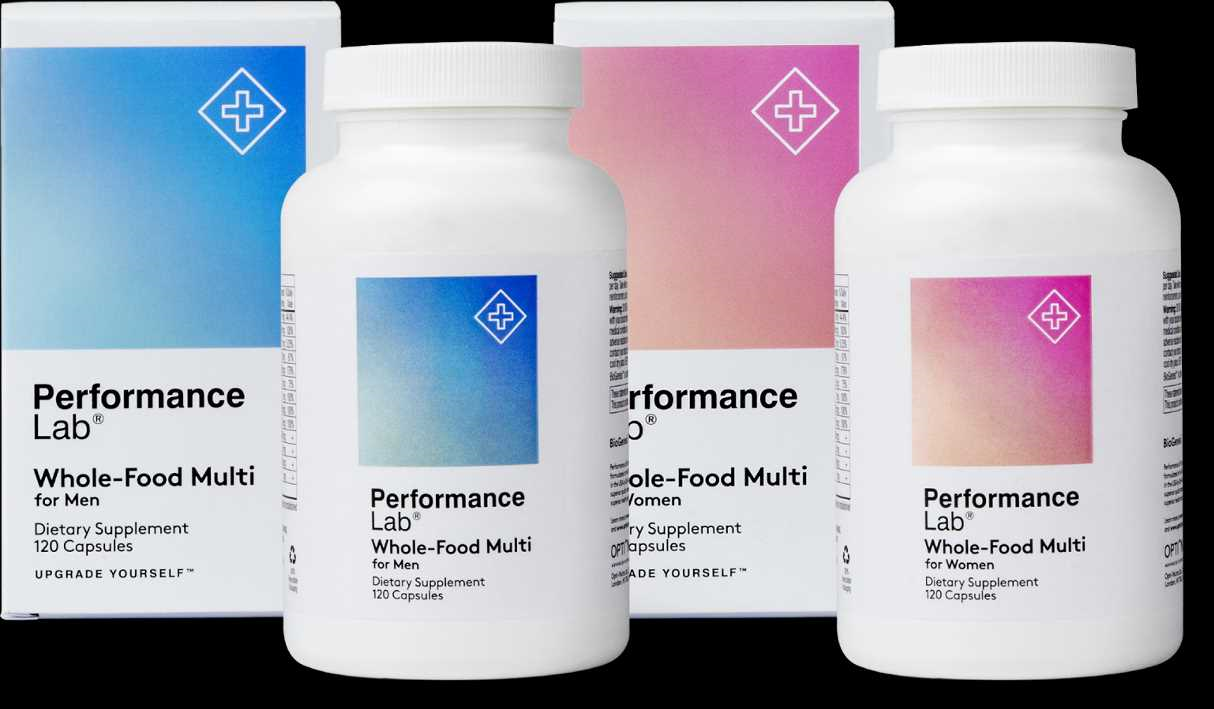 Best Supplements for MMA: MyMMANews Buying Guide
