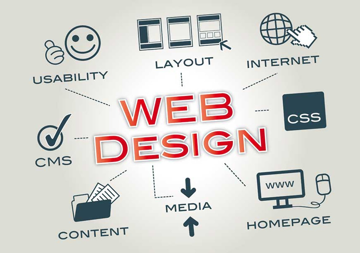 How To Become A Fruitful Web Design San Francisco Firm