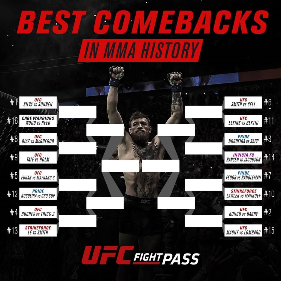UFC Fight Pass to Launch Best Comebacks in MMA History Bracket