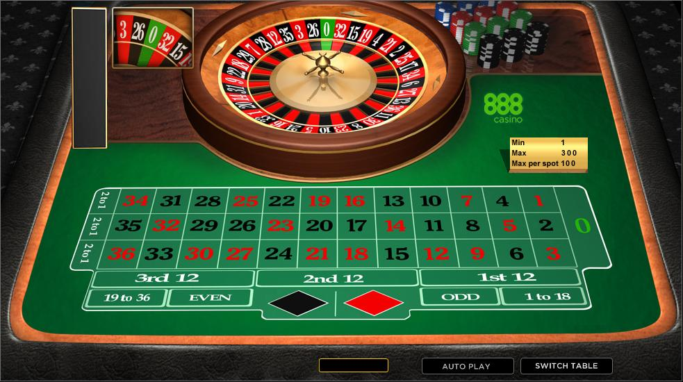 Tips Which Will Help you Play at Online Roulette