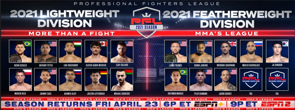 PFL unveils featherweight and lightweight roster for 2021 debut on April 23