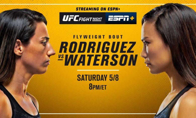 UFC Vegas 26 results - Rodriguez vs. Waterson