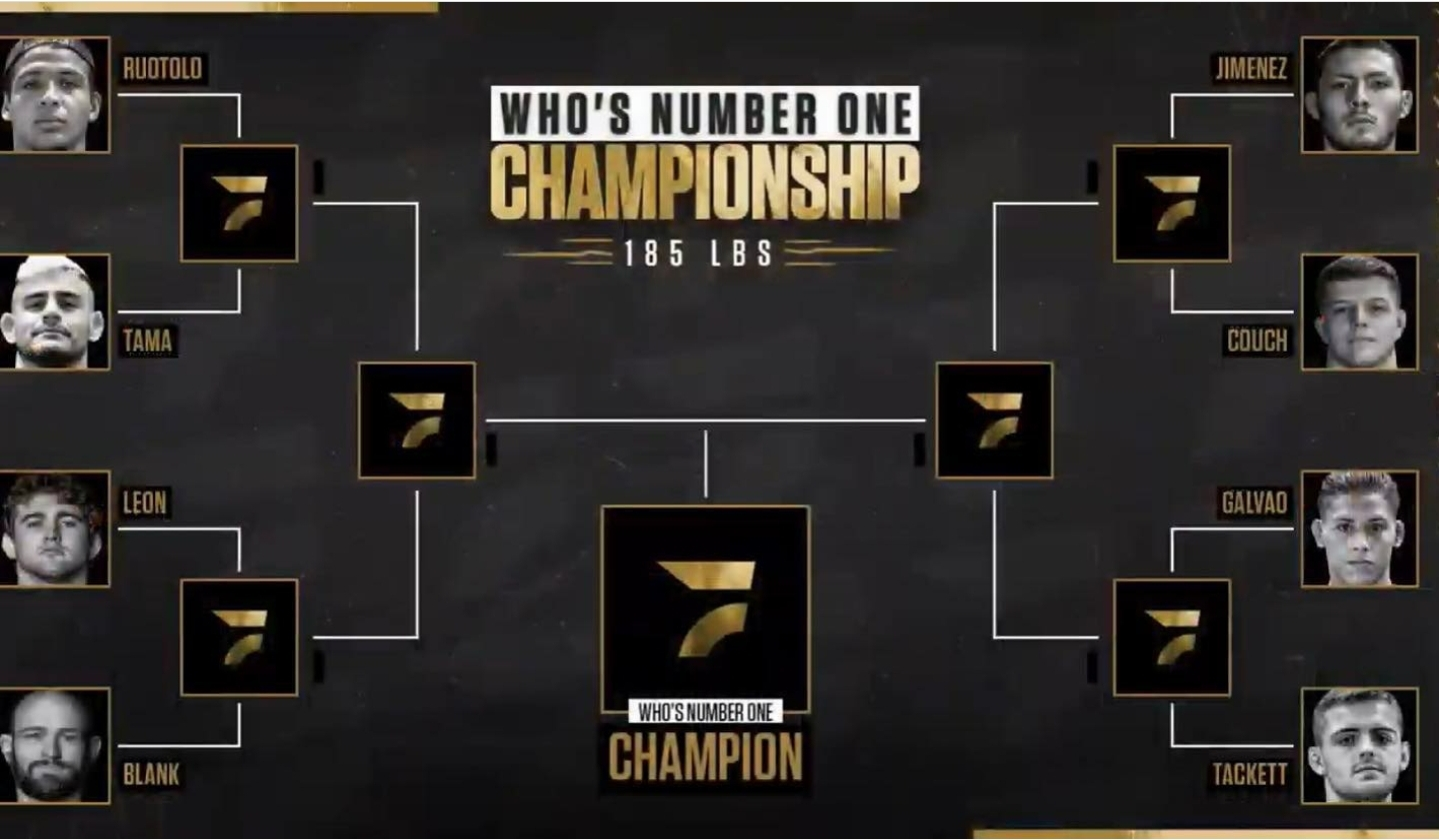 Who's Number One Championship