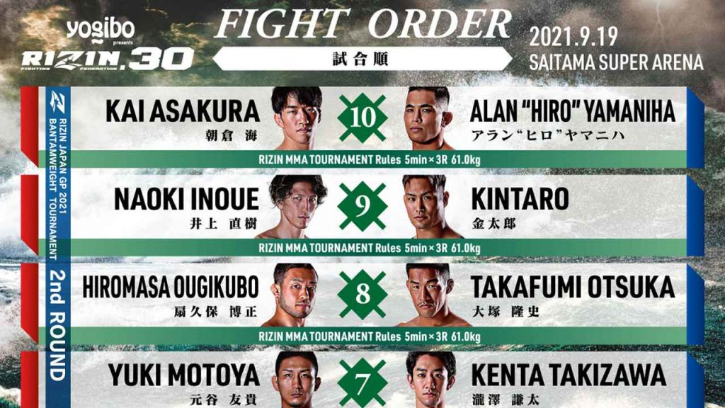 Rizin 30 weigh-in results